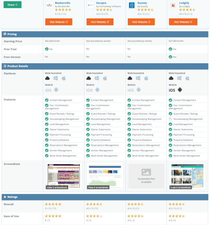 Capterra Compare Feature