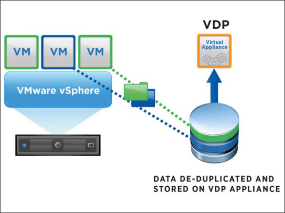 VDP-Appliance-diagram
