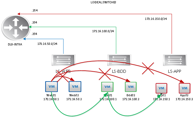 firewall-rules
