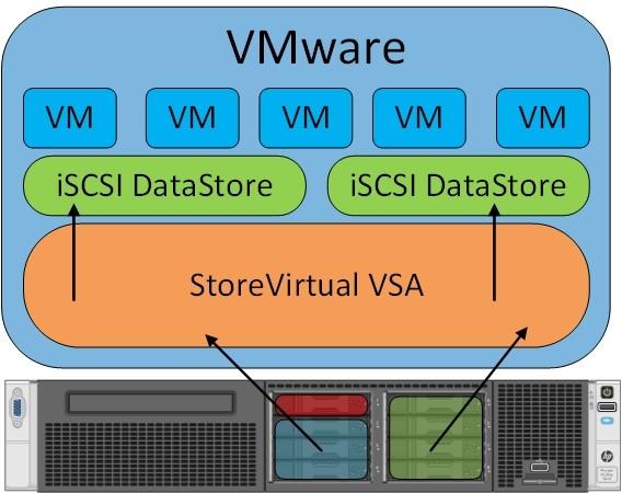 http://www.richardsoneyres.com/wp-content/uploads/blog-images/2014/03/VMware_.jpg
