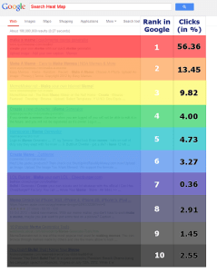 google-search-heatmap