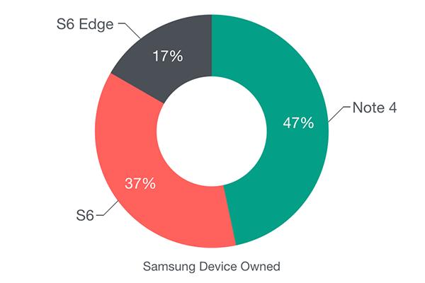 samsung-gearvr-device-social