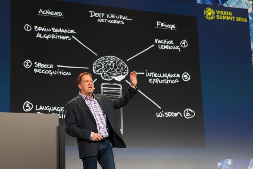 George Bloom VR Predictions