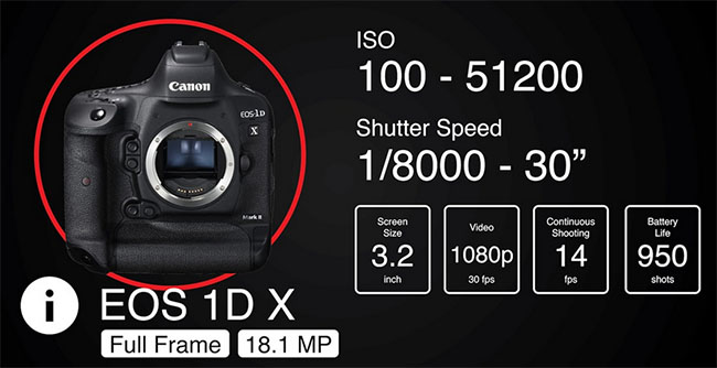 canon-lens-vr3