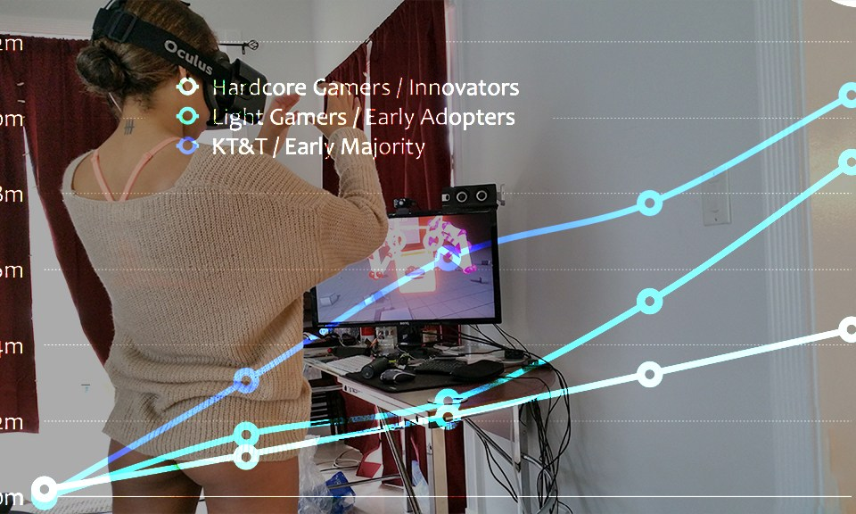 VR Growth Chart with Girl