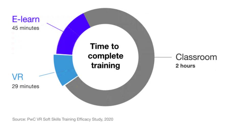 soft-skill-training-vr