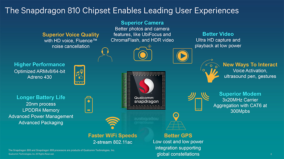 "The Qualcomm® Snapdragon™  810 & 808 ""Ultimate Connected Co"