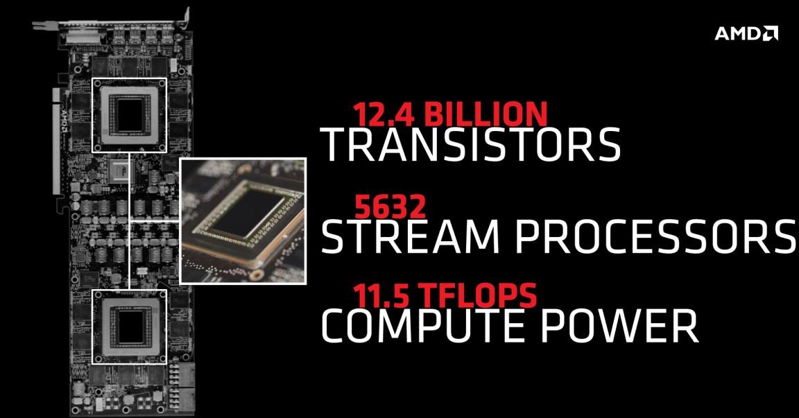 TransistorsAndShaders