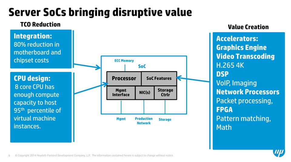 5_Server SoC bring value