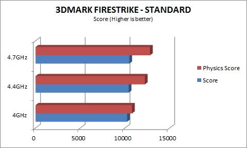 3DMARK - Standard