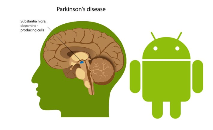 Parkinson's Android