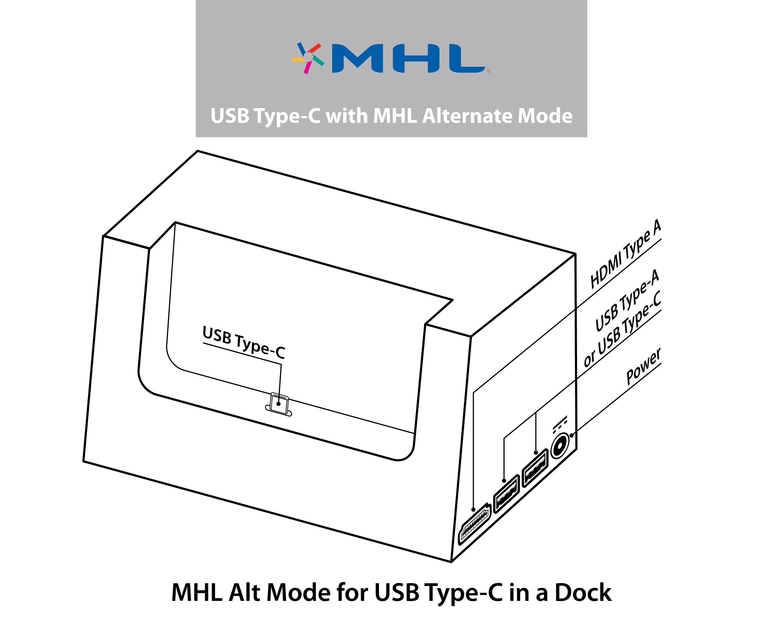 MHL Dock