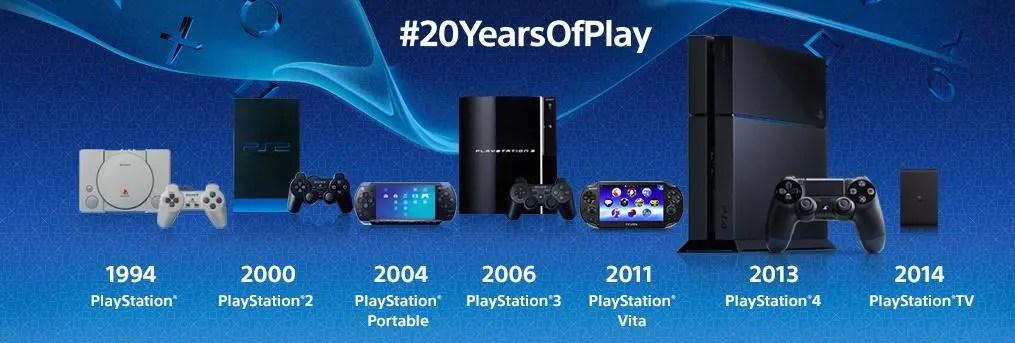 PlayStation20