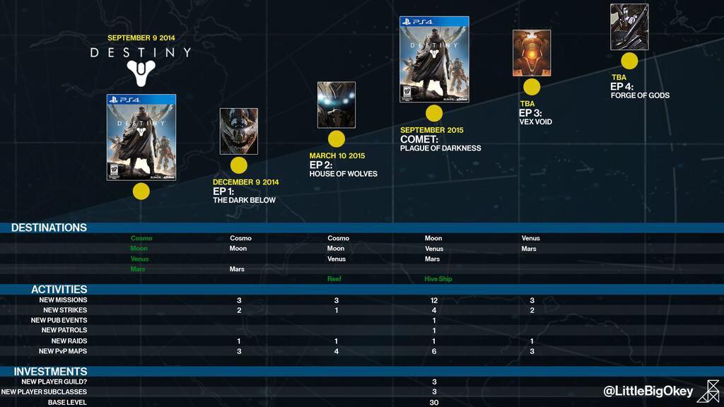 Destiny High Res Image