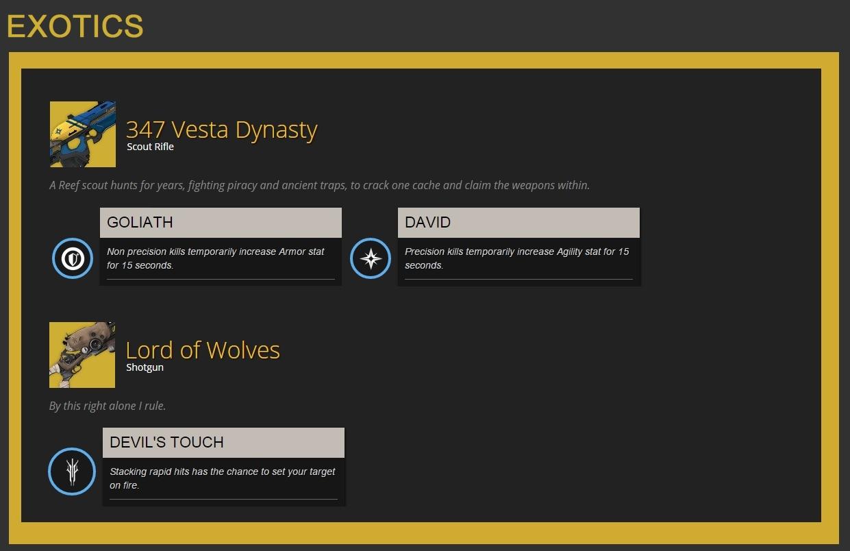 Destiny HoW Leak Exotic Weapons