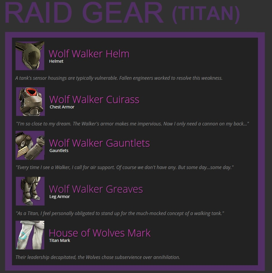 Destiny HoW Leak Raid Gear Titan