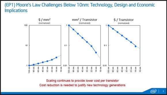 intel-10-nm-challenges