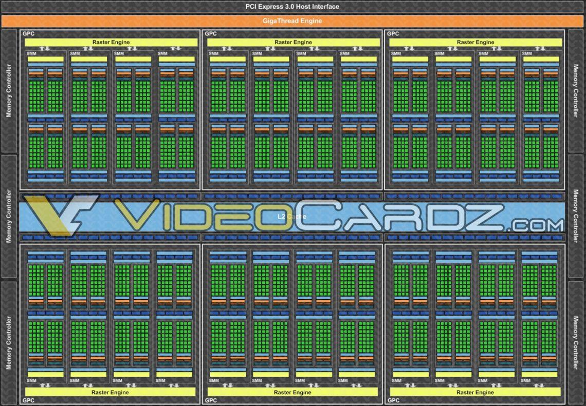 NVIDIA-Maxwell-GM200-Block-Diagram