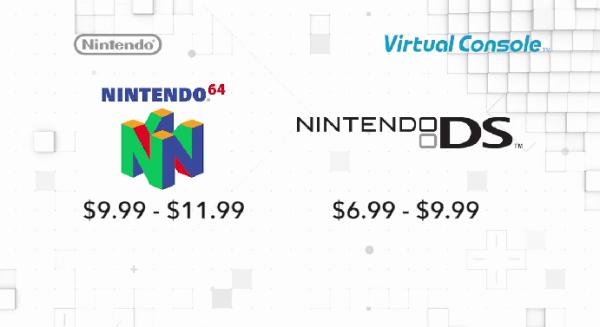Wii U N64 3DS Virtual Console