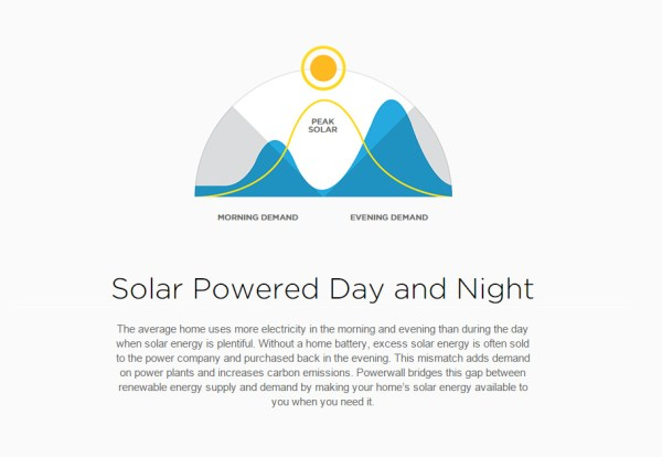 solar powered day and night Tesla