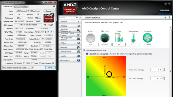 Following a small modification, you can push both GPU and HBM RAM inside AMD Catalyst - and both show great promise.