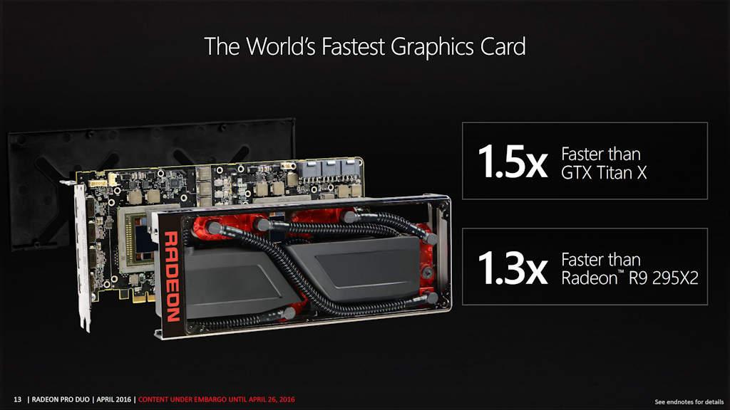 AMD Radeon Pro Duo Fine Tuned design.
