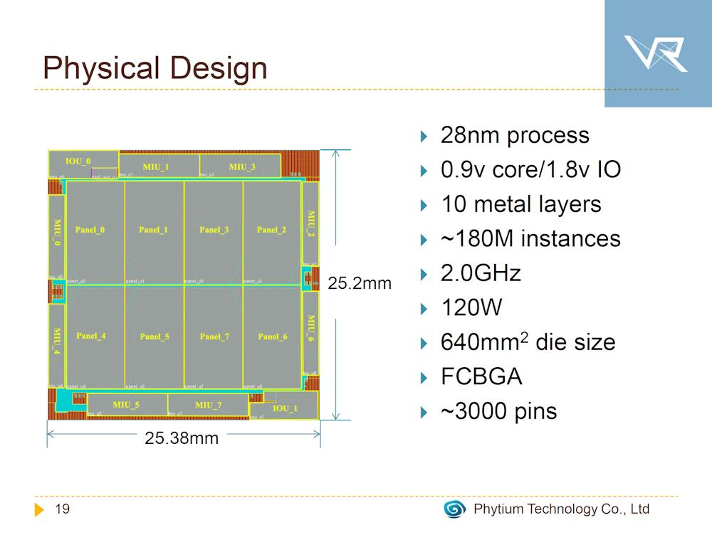 Mars processor silicon