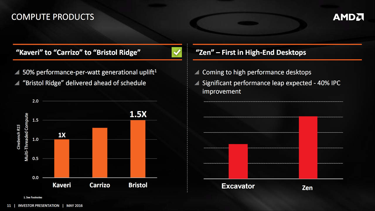 AMD Compute Products - ZEN Performance Estimates