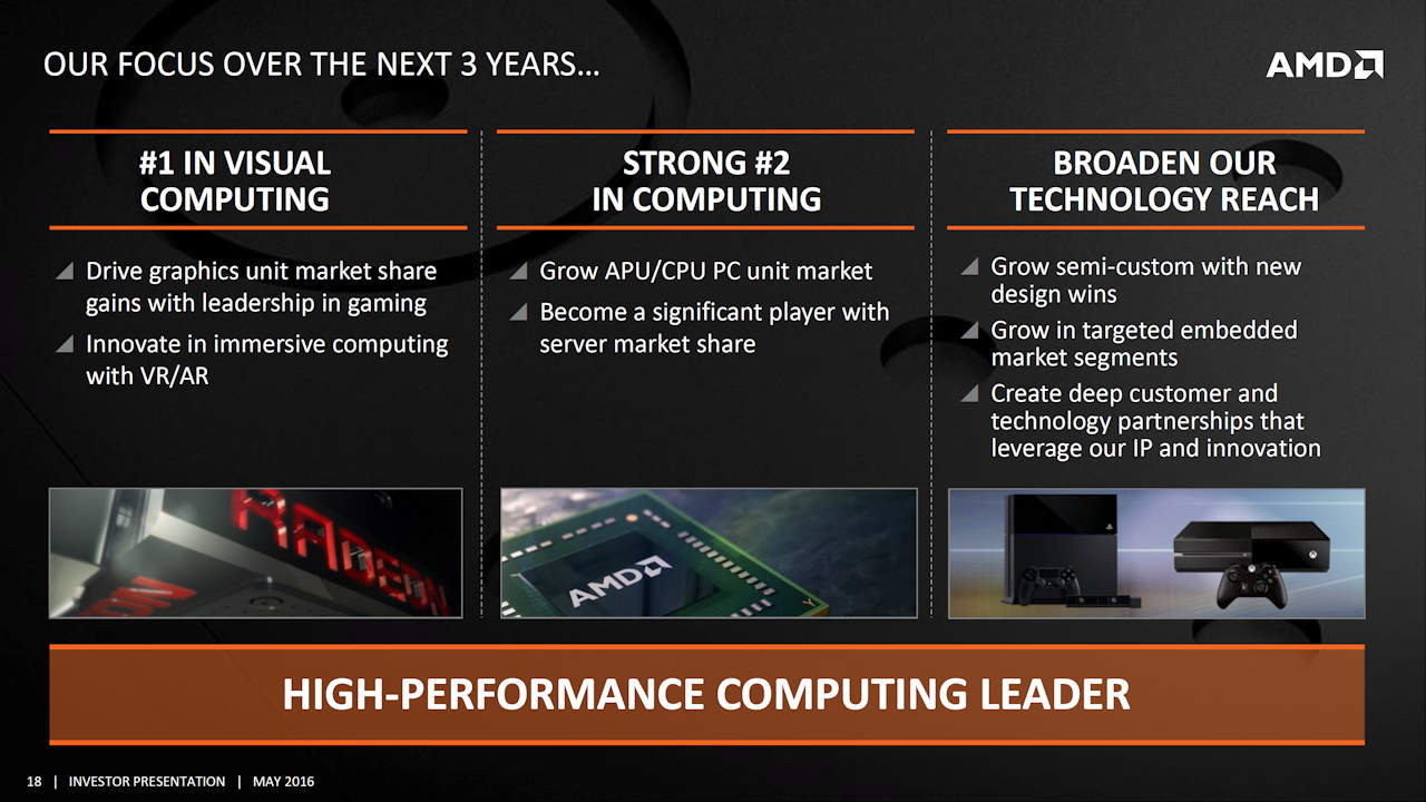 The next 3 years for AMD
