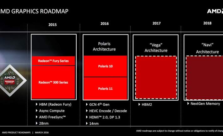 "AMD's Roadmap calls for 2016 to be the ""Year of Polaris"""