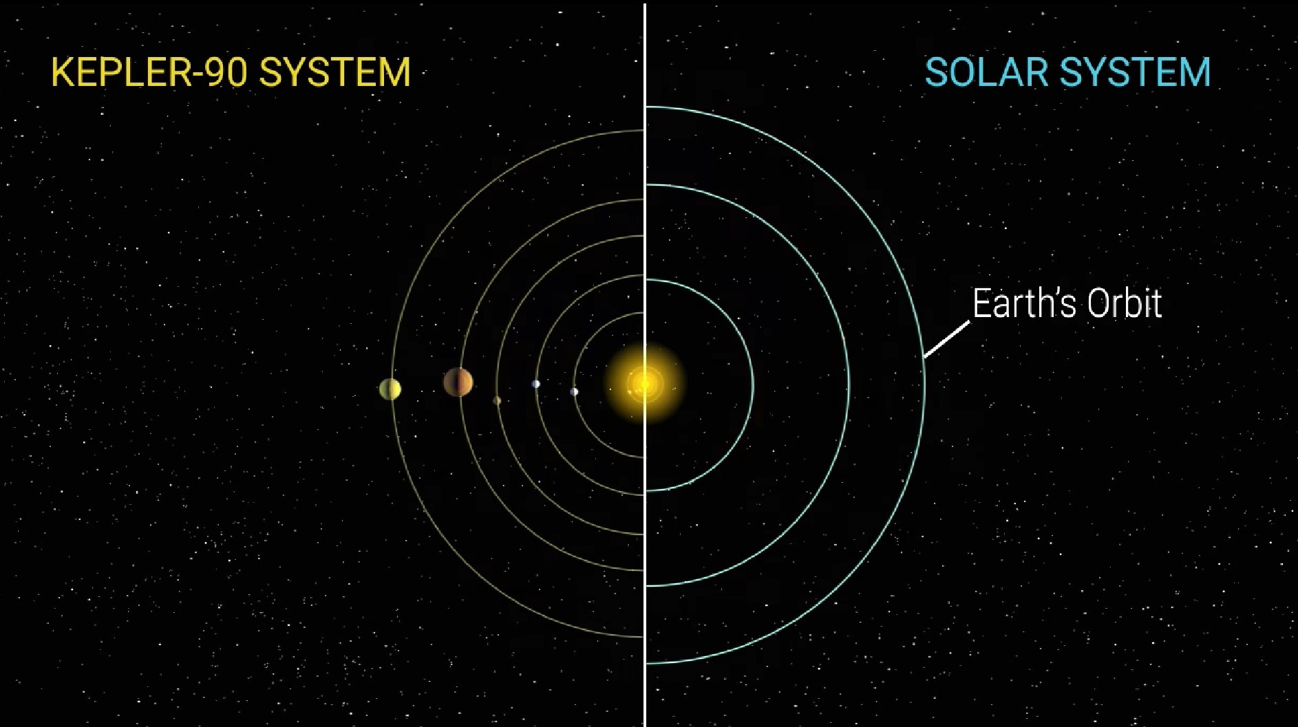 Two new planets orbiting distant suns