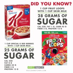 DidYouKnow_SKredberries-FruitLoops