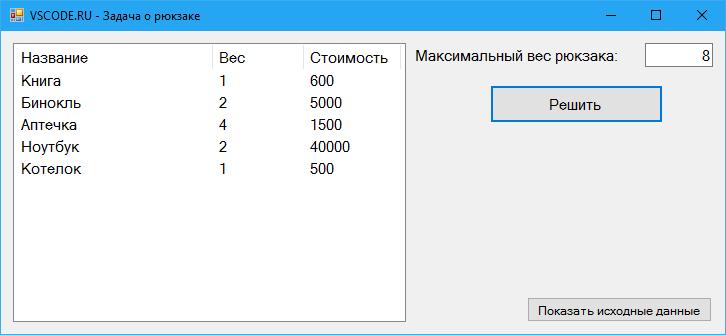 Решение задачи о рюкзаке на c решение задач с дробями с разными знаменателями