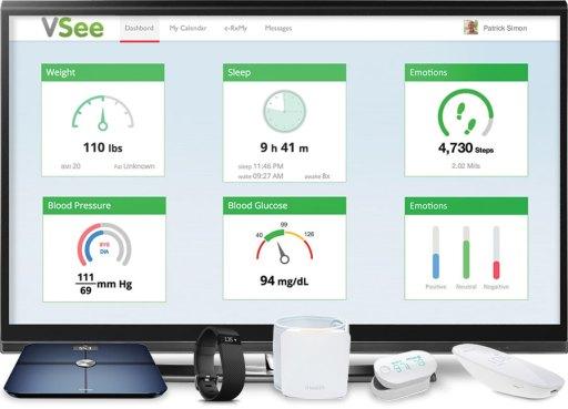 VSee Data Dashboard