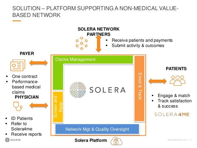 solera telehealth reimbursement solution