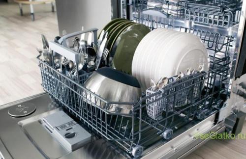Посудомоечная машина размеры-2