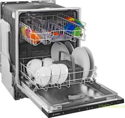 Посудомоечная машина-2