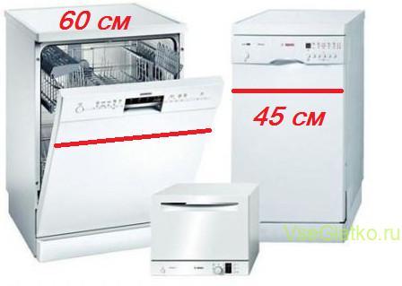 Посудомоечная машина размеры