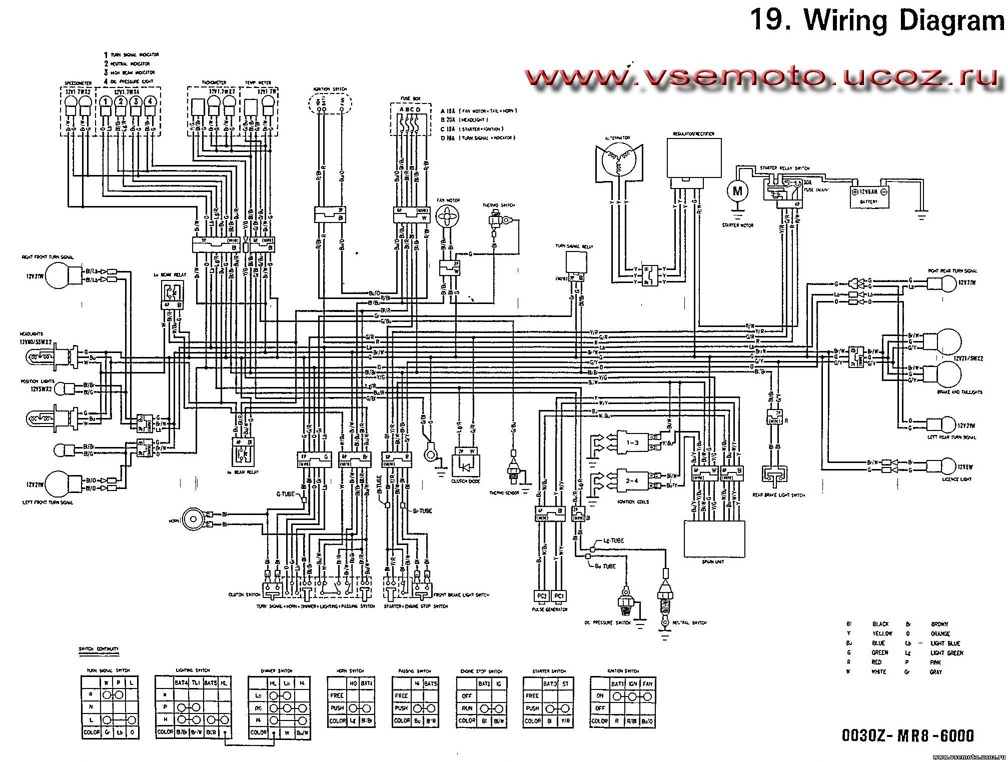 Yamaha R6 Wiring - Schematics Online on