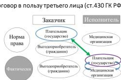 образец трехсторонний договор подряда заказчик подрядчик плательщик