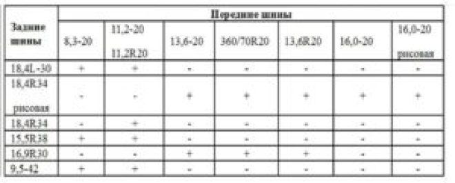 таблица сочетания шин
