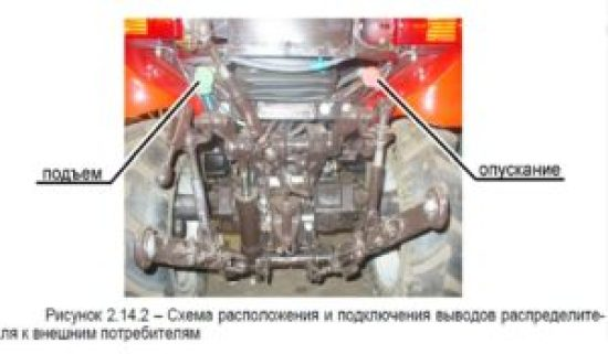 навеска задняя МТЗ 152