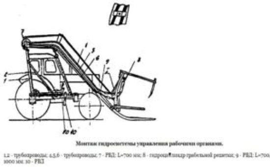 гидросистема стогомёта сну-550