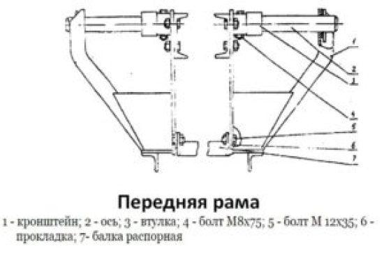 передняя рама стогомёта