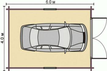Dimensiones Del Garaje Valiosos Consejos De Construcción Dimensiones óptimas De Un Garaje Para Un Automóvil área De Garaje Para Un Automóvil