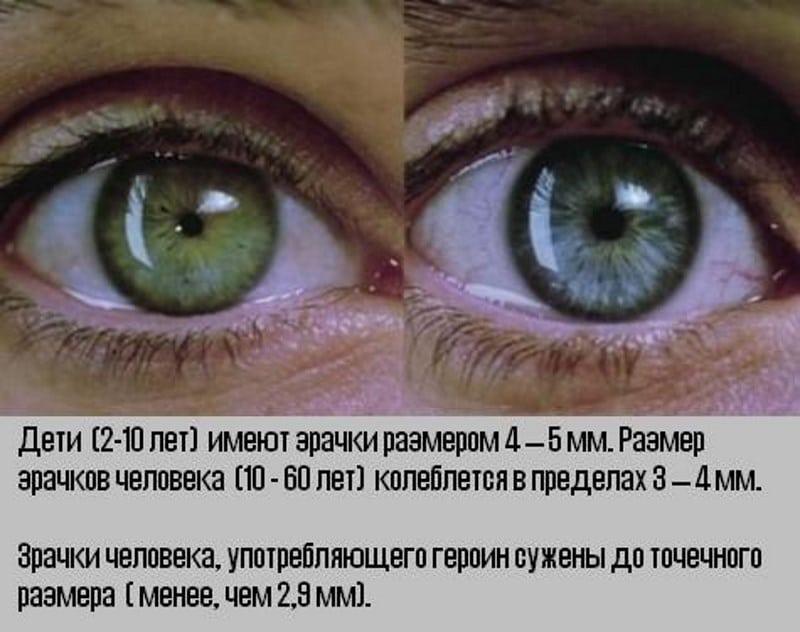 Глаза которые курят марихуану в моче обнаружили марихуану