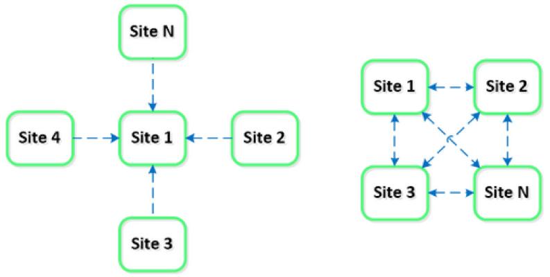 Disponibilité et protection des données -image11
