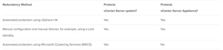 Platform Services Controller 5