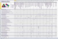 PRINCE2 Product Matrix