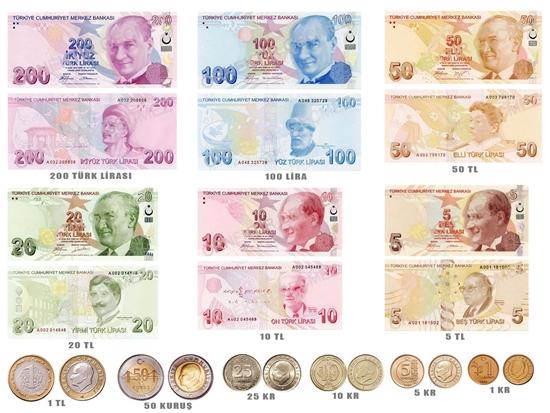 tiền giấy và tiền xu thổ nhĩ kỳ